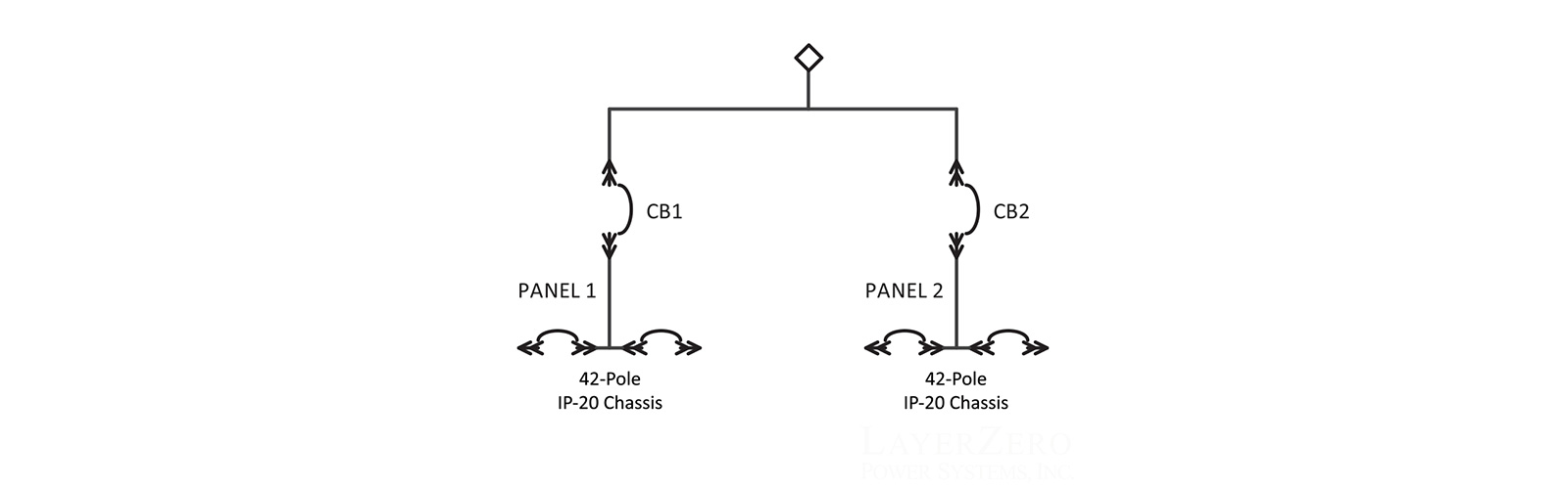 Power Panels Schematic Diagram